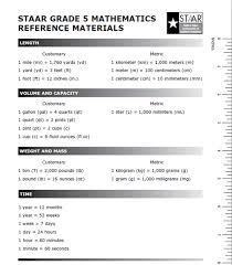 Staar Formula Chart 7th Grade Staar Math Chart Math Charts Math Cheat Sheet