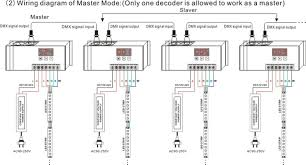 dmx control wiring diagram great engine wiring diagram schematic • constant current bc 854 cc 4ch led dmx 512 power decoder dmx led rh alibaba com belden 9727 wiring diagram dmx 3 pin dmx a wire