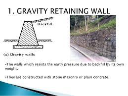 Small Picture Gravity Wall Design Design Ideas