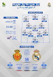 """ريال مدريد ضد مايوركا.. """"التشكيل المتوقع والتوقيت والقناة الناقلة"""""""