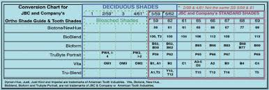 Jbc And Company Sguide Orthodontic Shade Guide
