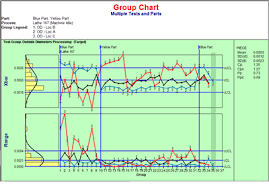 Statistical Quality Control Charts Spc Software Infinityqs