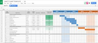 Create Gantt Chart Google Docs The Definitive Guide To Google Sheets Hiver Blog