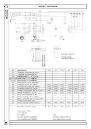 05231 saturn 1010 500f screw compressor wiring diagram sip 05231 saturn 1010 500f screw compressor wiring diagram