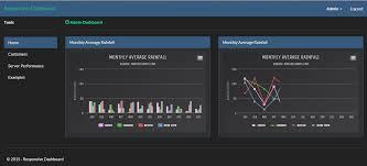Create Responsive Bootstrap Signalr Asp Net Mvc C