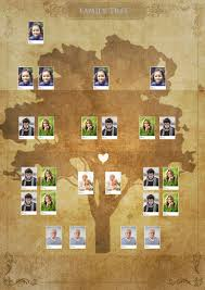 Family Tree Design In Illustration Board Entry 76 By Alexsylvester For Creative Layout Of