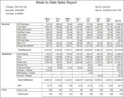 sales daily report daily sales report