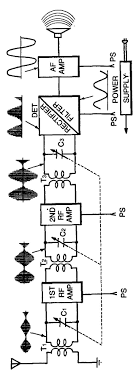 25 block diagram of a trf receiver and waveforms