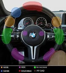 delete pls [Archive] - Page 75 - Bimmerfest - BMW Forums via Relatably.com