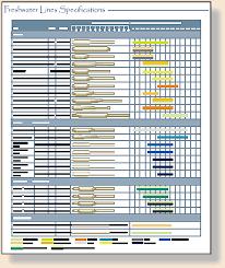 Monofilament Line Diameter Chart Braided Fishing Line Diameter Chart