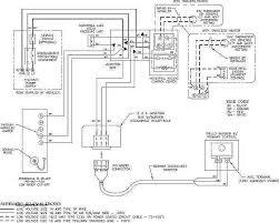 burner control wiring oil burner primary control wiring diagram honeywell rm7840 manual at Honeywell Burner Control Wiring Diagram