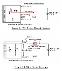 2 wire sensor diagram wiring diagram show two wire inductive proximity sensors the universal donor clipsal 2 wire sensor wiring diagram 2 wire sensor diagram
