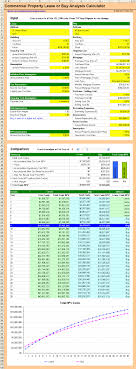 lease or buy calculation commercial property lease or buy analysis calculator