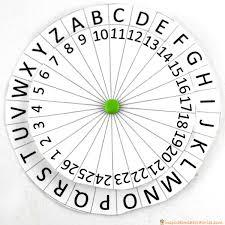Secret Codes For Kids 3 Number Cyphers Inspiration Laboratories
