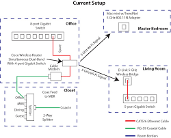 powerline ethernet wiring diagram powerline image wipnet cable ethernet adapter review mymac com on powerline ethernet wiring diagram
