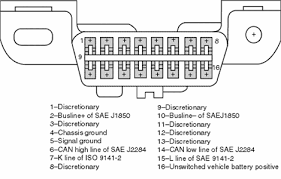 mefi 4 wiring harness diagram ls1 wirdig mefi 4 wiring harness