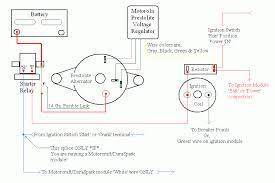 amc alternator wiring amc image wiring diagram best way to wire 258 alternator jeepforum com on amc alternator wiring