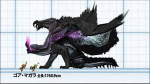Monster Hunter World Size Chart Monster Hunter 10th Anniversary Size Comparison