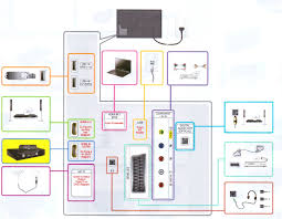 cat5 cable connection diagram images rj45 cat6 wiring diagram cable box wiring diagram get image about