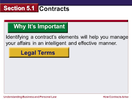 What You'll Learn How To Identify A Contract's Elements (P. 108 ...