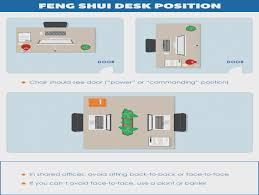 correct feng shui office. Feng Shui Office Desk Position V 4 Experimental Photo How Your . Correct