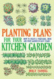 Kitchen Garden Layout Cheap Kitchen Garden Plans Find Kitchen Garden Plans Deals On