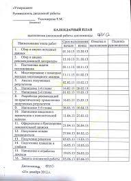 Как определить актуальность темы курсовой работы Актуальность темы дипломной и курсовой работы