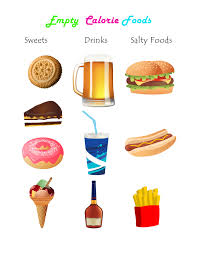 Empty Food Chart Nutrition Tips