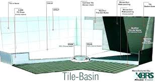 pouring a shower pan how to build a shower pan on concrete floor flooring pouring a