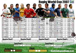 Unofficial England Rugby Union Rugby World Cup 2007