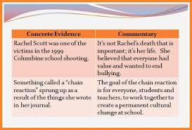 seventh grade lesson concrete evidence and commentary writing workshop writing concrete evidence and commentary