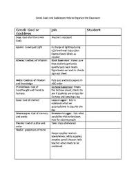 Gods And Goddesses Chart God Goddess Chart Worksheets Teaching Resources Tpt