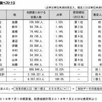 外国人に人気の日本の観光スポット2014を発表ニホンザルが外国人観光