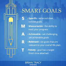 List Of Career Goals And Objectives Smart Goals 101 Get Examples Templates A Free Worksheet