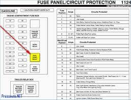 1986 ford f250 fuse box diagram wiring diagram gw micro 1985 ford f250 fuse box location at 1986 Ford F150 Fuse Box