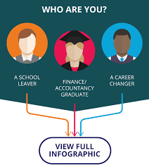 Accounting Career Progression Chart Guide To An Accountancy Career From Start To Finish