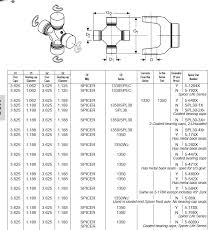 U Joint Measurement Chart 51 Detailed Spicer U Joints Size Chart