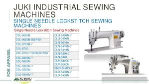 How Much Is Industrial Sewing Machine In Nigeria