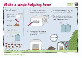 How To Make A Hedgehog House Uk