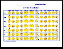 Small Picture Feeling Charts Feelings Chart Free Behavior Charts
