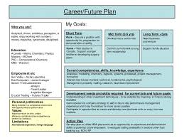 sample personal action plan creating a page quarterly action the 25 best personal development plan example ideas