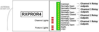videoke remote wiring diagram videoke image wiring rxpror4 remote control on videoke remote wiring diagram