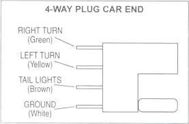 haulmark 7 wire trailer wiring diagram wiring diagram libraries haulmark wiring diagram enclosed trailer edge for weekend warrior