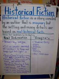 Historical Fiction Anchor Chart Great Way To Start Off Historical Fiction Unit This Is A