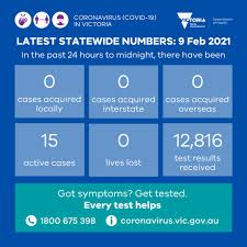 With 36 infections recorded in the past two weeks, melbourne's rolling. Mn6aivrj4kbem