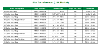 garbage bag sizes.  Sizes If You Have Any Special Request For Bags Please Feel Free To Contact Us  Professional Recommendations Will Be Offerd Within 12 Hours Throughout Garbage Bag Sizes