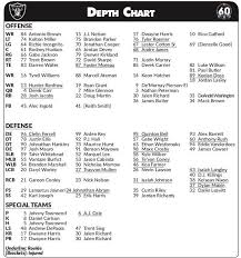 Raiders Depth Chart 2018 Hunter Renfrow And At Least Three Other Rookies Listed As