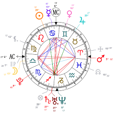 Chris Cornell Natal Chart Astrology And Natal Chart Of Julianne Hough Born On 1988 07 20