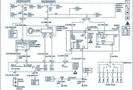 wiring diagram yamaha bear tracker wiring yamaha 250 bear tracker wiring diagram wiring diagram for car engine on wiring diagram yamaha bear