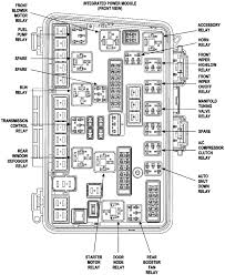 2005 chrysler pacifica heater fuse box location wire center \u2022  at Where Is The Fuse Box On A 2005 Chrysler Pacifica